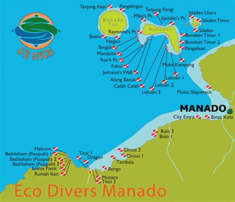 Dive Manado and Bunaken National Park Eco Divers Indonesia