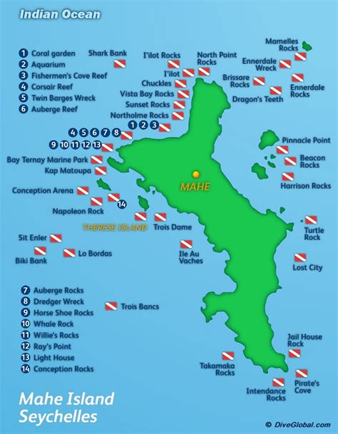 Seychelles Scuba Diving Reviews