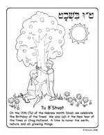 Fig Tree Coloring Page Tu b