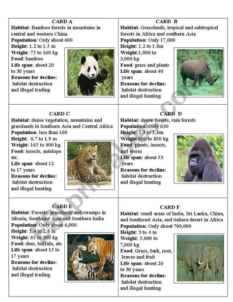 English worksheets: endangered species