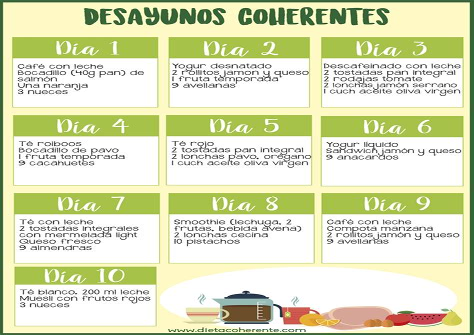 Mela Verde Dieta image 5