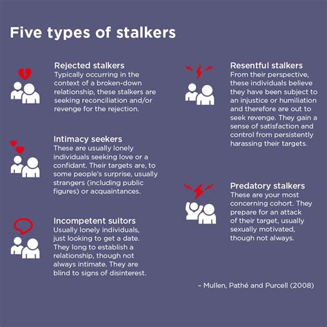 Diffida Stalking image 11