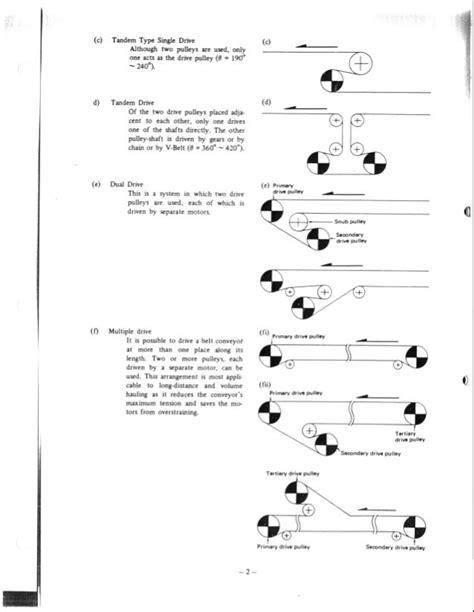 Download Conveyor Belt Design Manual Bridgestone Invitational Getting To Know Manual