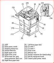 Download Free Download Canon Ir 5000 Service Manual Assembly Instructions